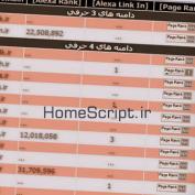 دامنه های آزاد شده .ir را با اسکریپت آبای ببینید